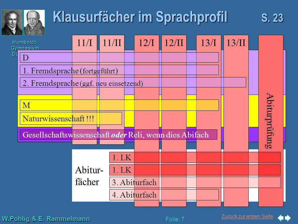Zurück zur ersten Seite W.Pohlig & E. Rammelmann Humboldt- Gymnasium Düsseldorf Folie: 7 Abitur- fächer Klausurfächer im Sprachprofil S. 23 Abiturprüf