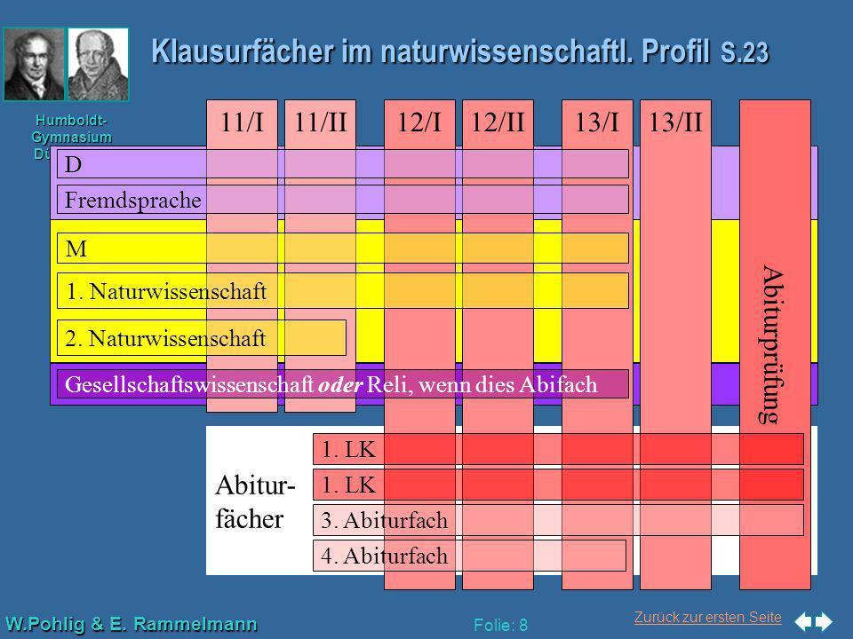 Zurück zur ersten Seite W.Pohlig & E. Rammelmann Humboldt- Gymnasium Düsseldorf Folie: 8 Abitur- fächer Klausurfächer im naturwissenschaftl. Profil S.