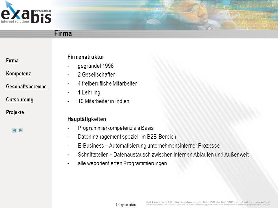 Firma Kompetenz Geschäftsbereiche Outsourcing Projekte © by exabis Kompetenz Programmiersprachen VB.Net, ASP.Net Datenbankentwicklung Alle Skriptsprachen (asp, php, jsp, JavaScript, JScript) XML/XSL-Datenschnittstellen nach Bedarf: JAVA, C++, C#, Delphi Projektmanagement