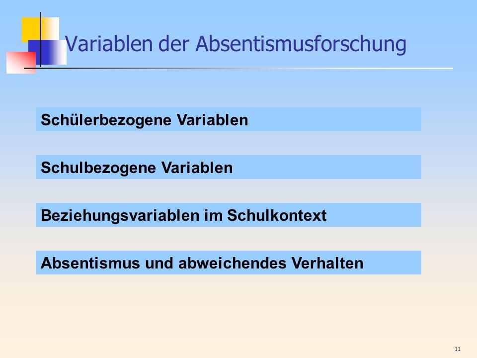 11 Variablen der Absentismusforschung Schülerbezogene Variablen Schulbezogene Variablen Beziehungsvariablen im Schulkontext Absentismus und abweichend