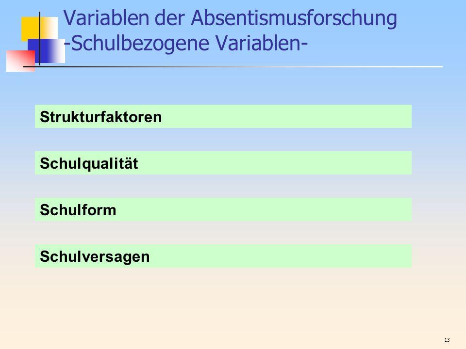 13 Variablen der Absentismusforschung -Schulbezogene Variablen- Strukturfaktoren Schulqualität Schulform Schulversagen