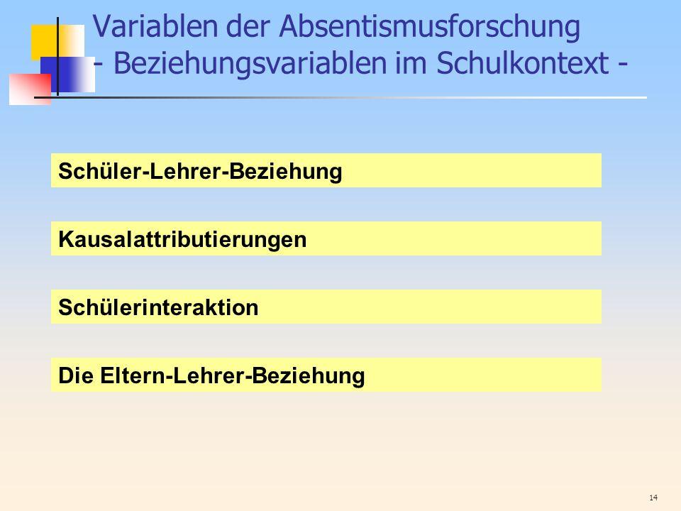 14 Variablen der Absentismusforschung - Beziehungsvariablen im Schulkontext - Schüler-Lehrer-Beziehung Kausalattributierungen Schülerinteraktion Die E
