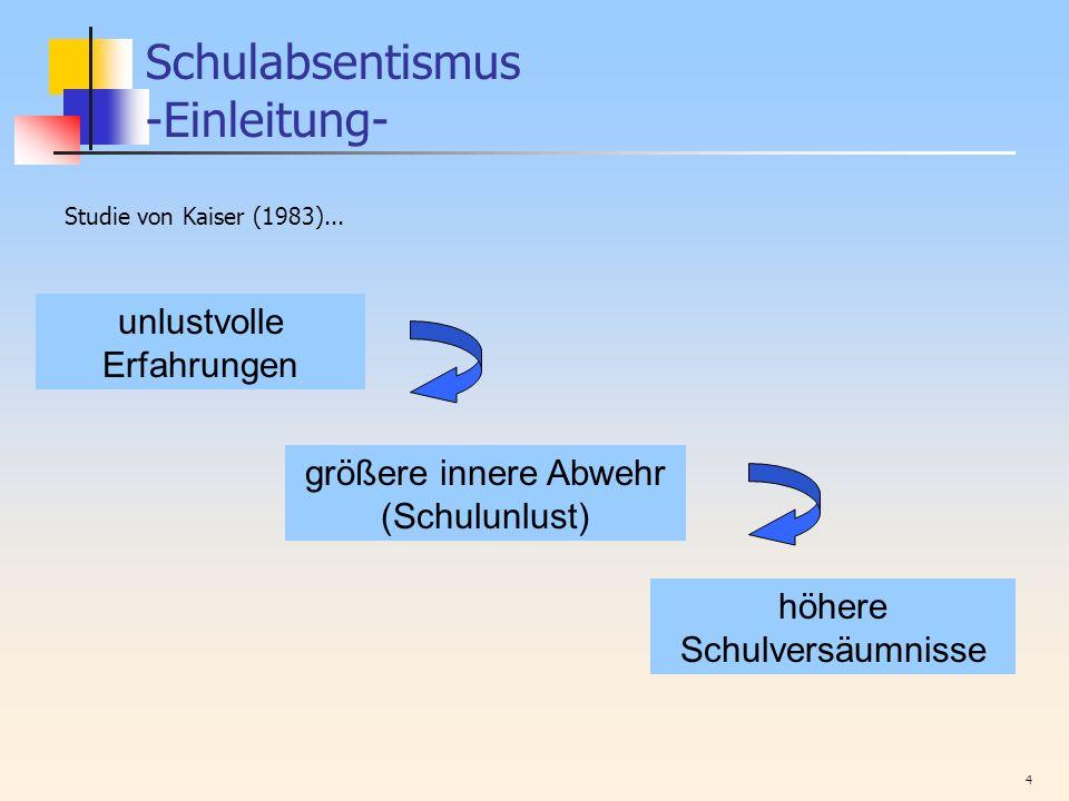 4 Schulabsentismus -Einleitung- Studie von Kaiser (1983)... unlustvolle Erfahrungen größere innere Abwehr (Schulunlust) höhere Schulversäumnisse