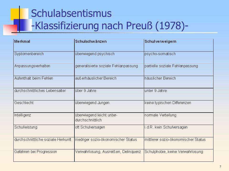 8 Schulabsentismus -Medizinische Sicht-...