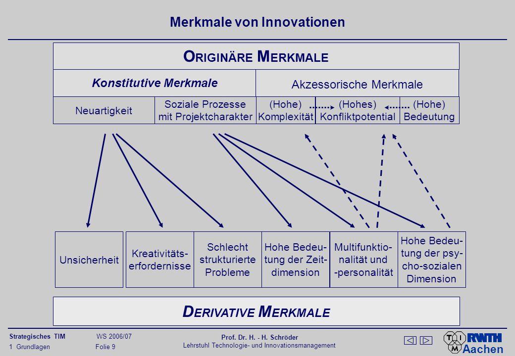 Aachen Strategisches TIM WS 2006/07 Prof. Dr. H. - H. Schröder Lehrstuhl Technologie- und Innovationsmanagement 1 Grundlagen Folie 9 Merkmale von Inno