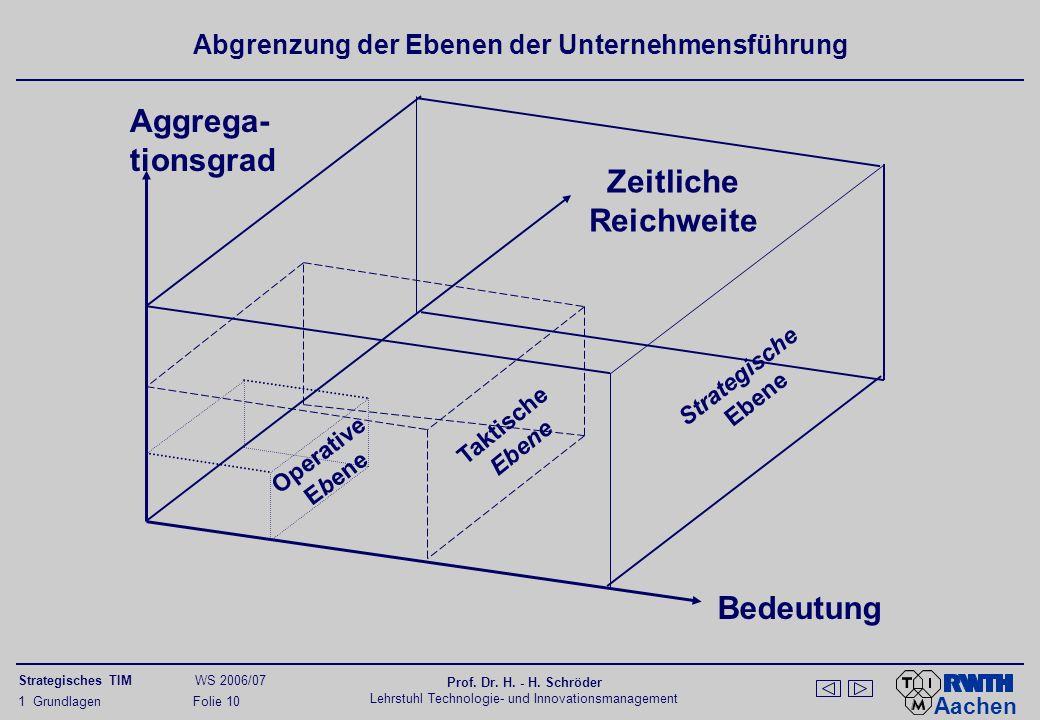 Aachen Strategisches TIM WS 2006/07 Prof. Dr. H. - H. Schröder Lehrstuhl Technologie- und Innovationsmanagement 1 Grundlagen Folie 10 Abgrenzung der E