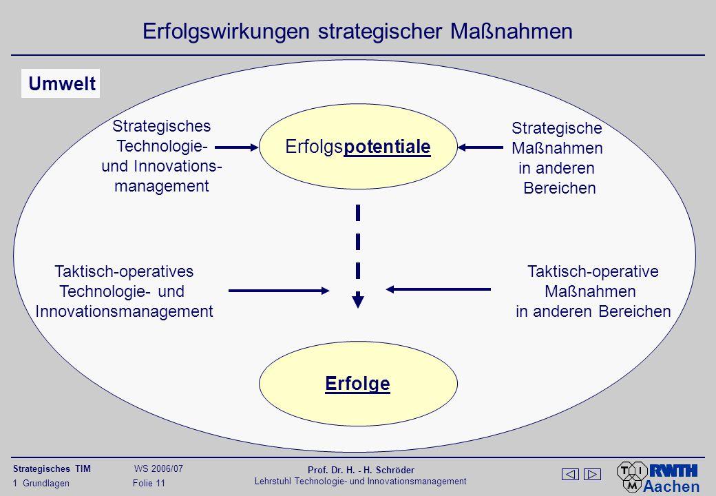 Aachen Strategisches TIM WS 2006/07 Prof. Dr. H. - H. Schröder Lehrstuhl Technologie- und Innovationsmanagement 1 Grundlagen Folie 11 Umwelt Erfolgswi
