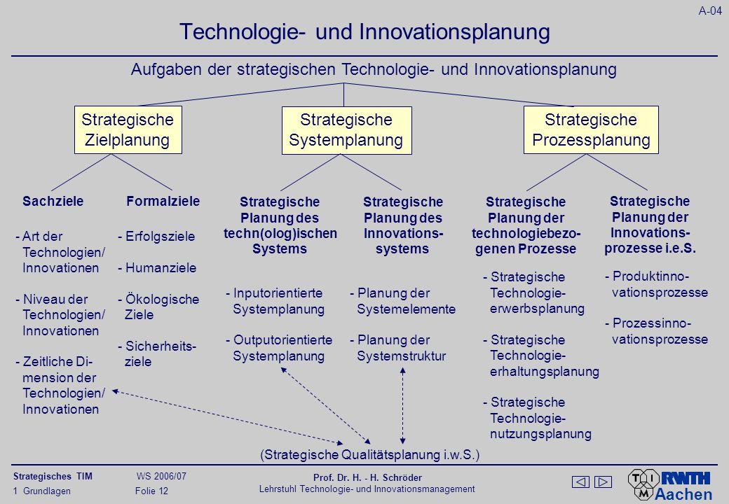 Aachen Strategisches TIM WS 2006/07 Prof. Dr. H. - H. Schröder Lehrstuhl Technologie- und Innovationsmanagement 1 Grundlagen Folie 12 Technologie- und