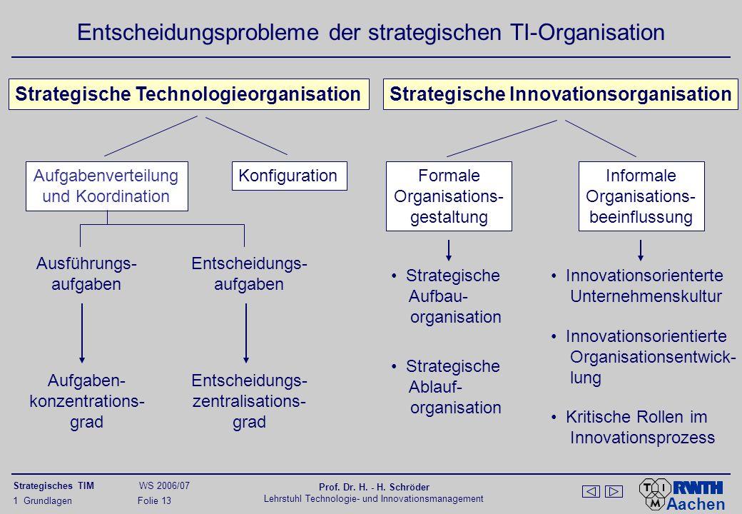 Aachen Strategisches TIM WS 2006/07 Prof. Dr. H. - H. Schröder Lehrstuhl Technologie- und Innovationsmanagement 1 Grundlagen Folie 13 Entscheidungspro