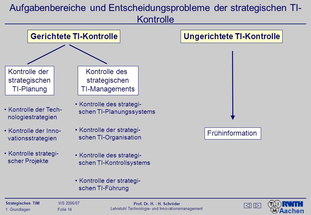 Aachen Strategisches TIM WS 2006/07 Prof. Dr. H. - H. Schröder Lehrstuhl Technologie- und Innovationsmanagement 1 Grundlagen Folie 14 Aufgabenbereiche