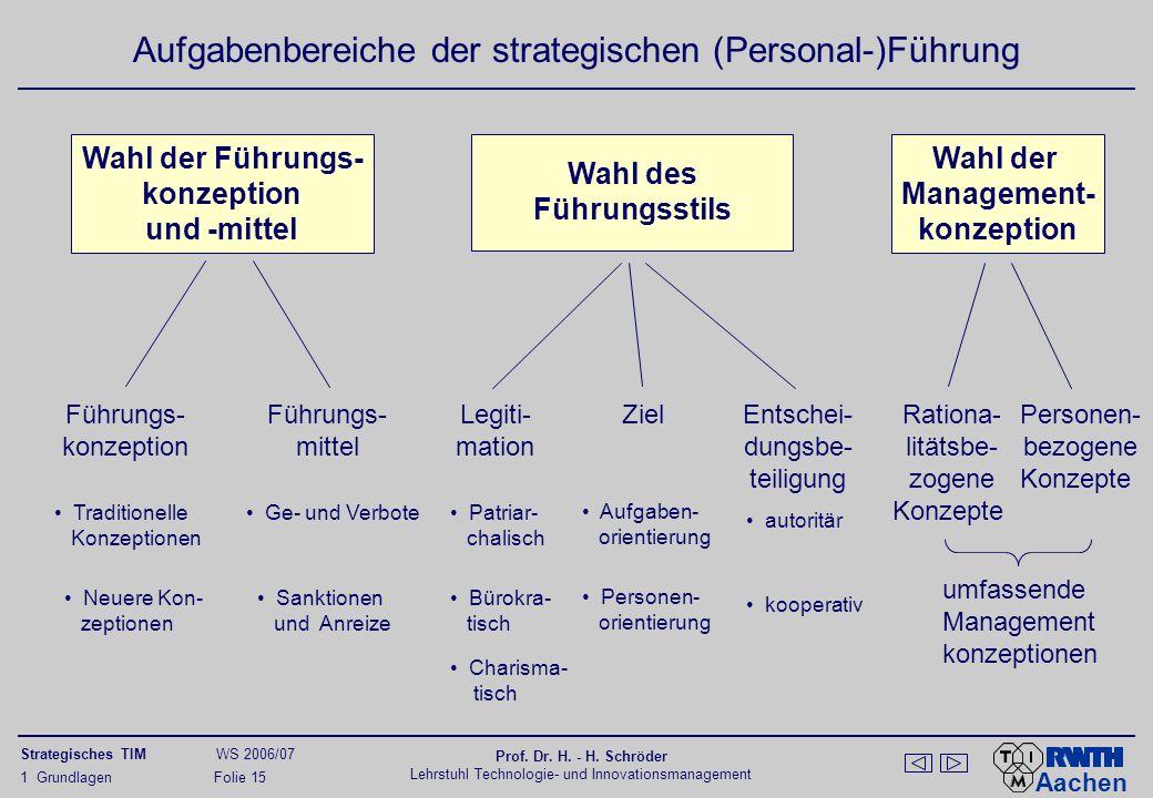 Aachen Strategisches TIM WS 2006/07 Prof. Dr. H. - H. Schröder Lehrstuhl Technologie- und Innovationsmanagement 1 Grundlagen Folie 15 Aufgabenbereiche