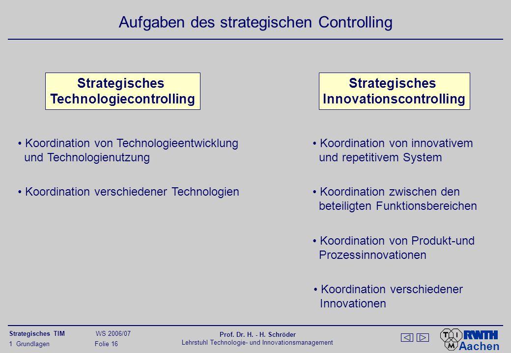 Aachen Strategisches TIM WS 2006/07 Prof. Dr. H. - H. Schröder Lehrstuhl Technologie- und Innovationsmanagement 1 Grundlagen Folie 16 Aufgaben des str