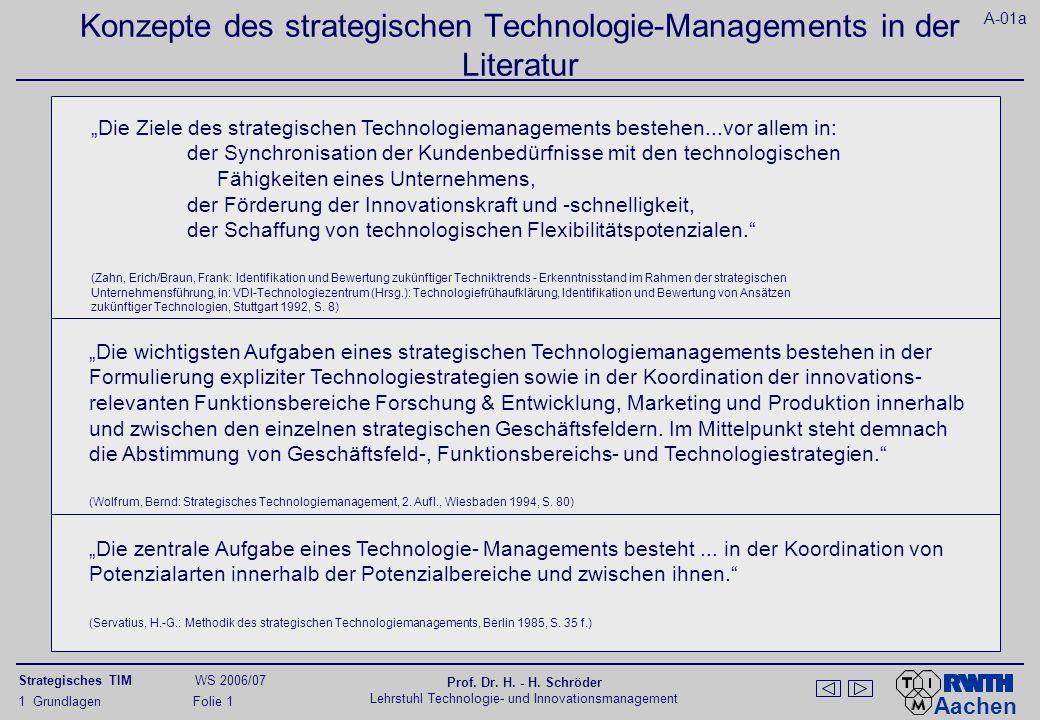 Aachen Strategisches TIM WS 2006/07 Prof. Dr. H. - H. Schröder Lehrstuhl Technologie- und Innovationsmanagement 1 Grundlagen Folie 1 Die Ziele des str