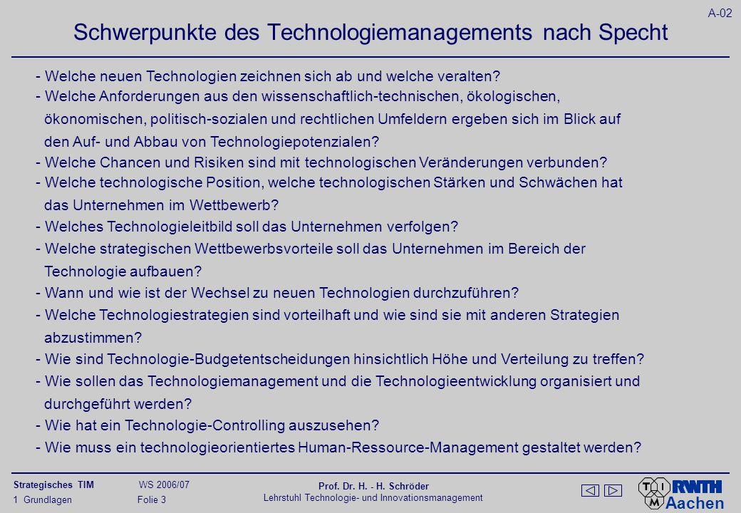 Aachen Strategisches TIM WS 2006/07 Prof. Dr. H. - H. Schröder Lehrstuhl Technologie- und Innovationsmanagement 1 Grundlagen Folie 3 Schwerpunkte des