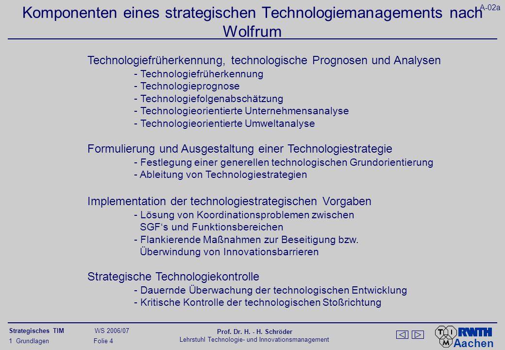 Aachen Strategisches TIM WS 2006/07 Prof. Dr. H. - H. Schröder Lehrstuhl Technologie- und Innovationsmanagement 1 Grundlagen Folie 4 Komponenten eines