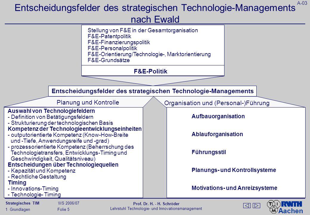 Aachen Strategisches TIM WS 2006/07 Prof. Dr. H. - H. Schröder Lehrstuhl Technologie- und Innovationsmanagement 1 Grundlagen Folie 5 Entscheidungsfeld