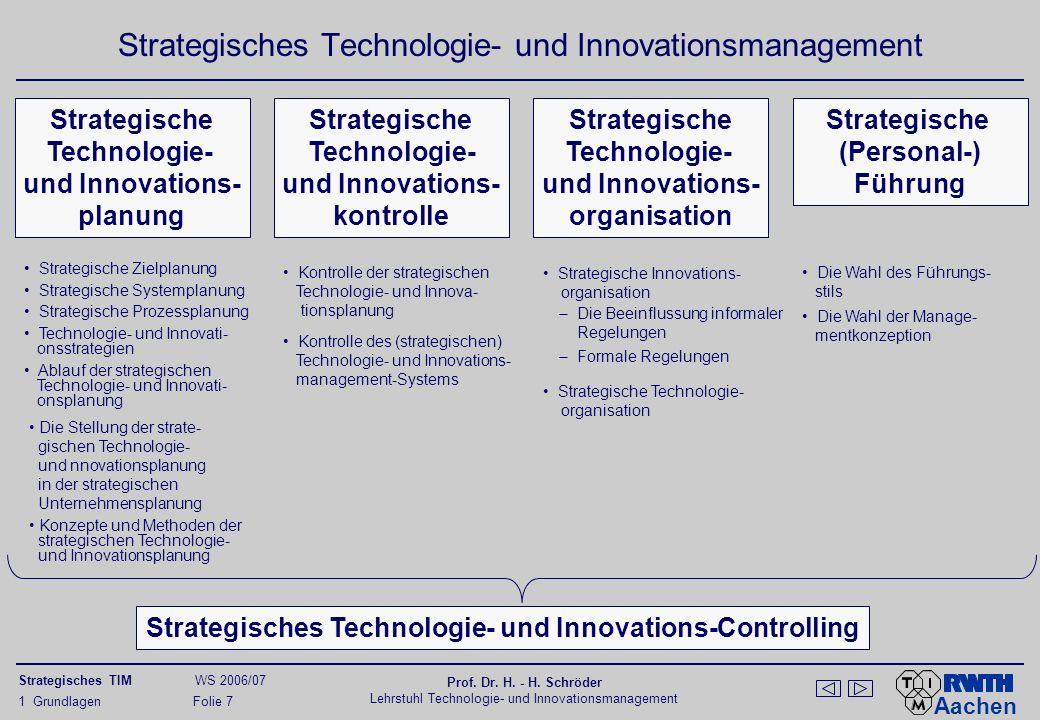 Aachen Strategisches TIM WS 2006/07 Prof. Dr. H. - H. Schröder Lehrstuhl Technologie- und Innovationsmanagement 1 Grundlagen Folie 7 Strategisches Tec