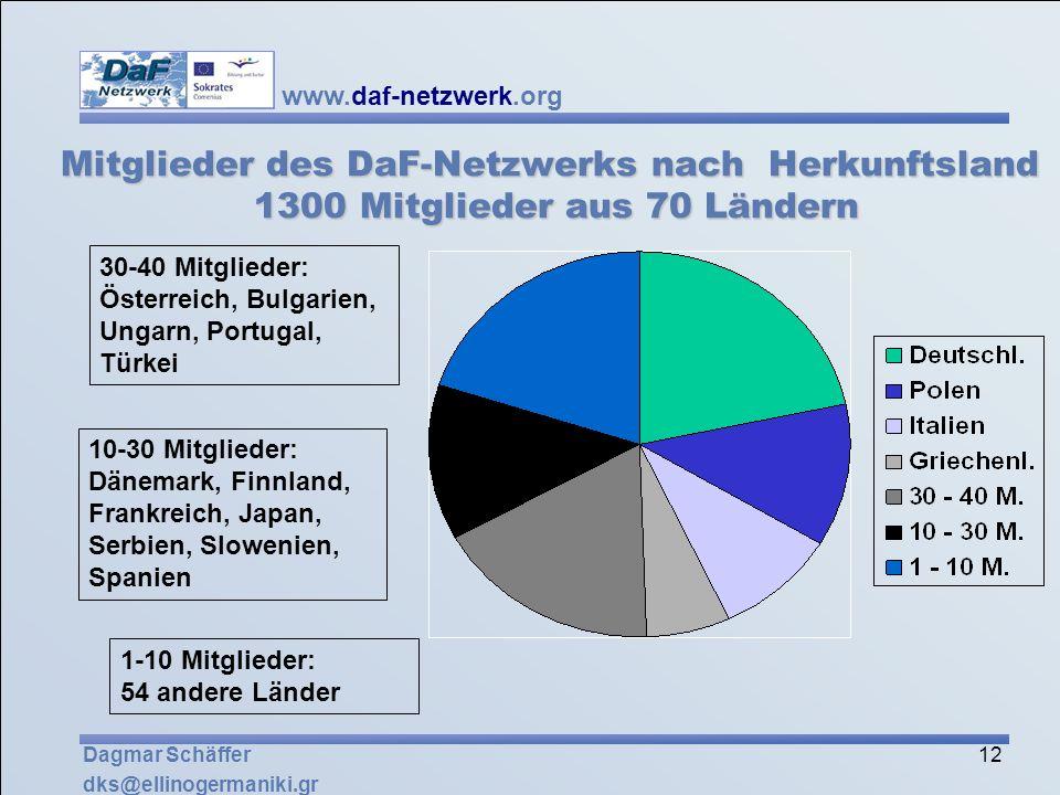 www.daf-netzwerk.org 12 Dagmar Schäffer dks@ellinogermaniki.gr 30-40 Mitglieder: Österreich, Bulgarien, Ungarn, Portugal, Türkei 10-30 Mitglieder: Dän