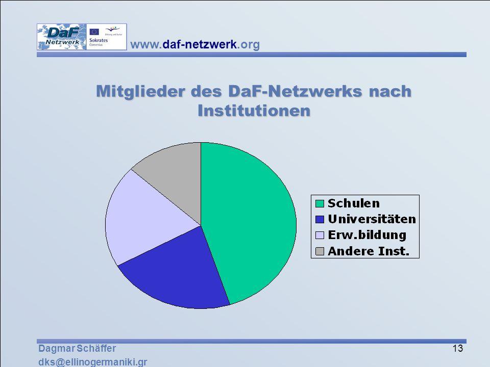 www.daf-netzwerk.org 13 Dagmar Schäffer dks@ellinogermaniki.gr Mitglieder des DaF-Netzwerks nach Institutionen