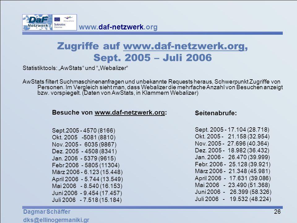 www.daf-netzwerk.org 26 Dagmar Schäffer dks@ellinogermaniki.gr Zugriffe auf www.daf-netzwerk.org, Sept. 2005 – Juli 2006 Statistiktools: AwStats und W