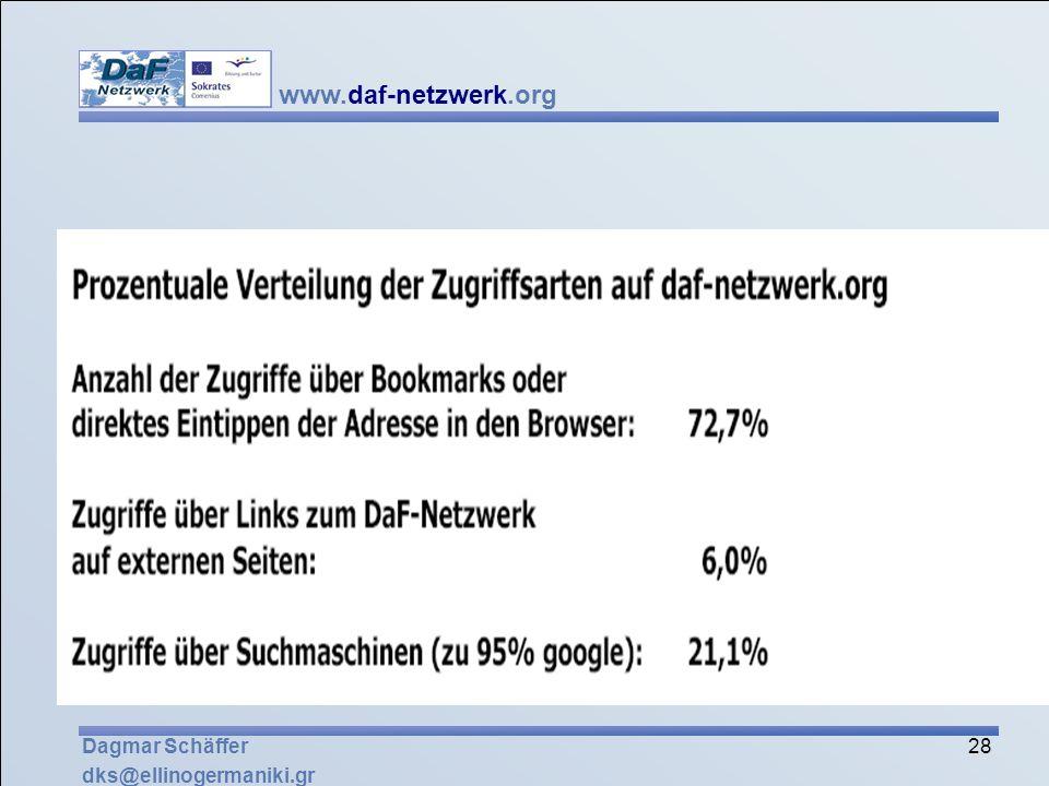 www.daf-netzwerk.org 28 Dagmar Schäffer dks@ellinogermaniki.gr
