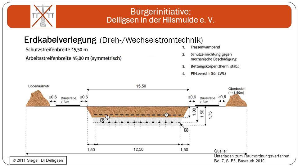 Bürgerinitiative: Delligsen in der Hilsmulde e. V. Trassenbreite in der Bauphase ca. 50 m in Betriebsphase ca. 11 m Erdkabelverlegung (Dreh-/Wechselst