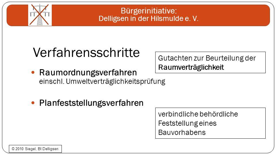 Bürgerinitiative: Delligsen in der Hilsmulde e. V. Raumordnungsverfahren einschl. Umweltverträglichkeitsprüfung Planfeststellungsverfahren Verfahrenss
