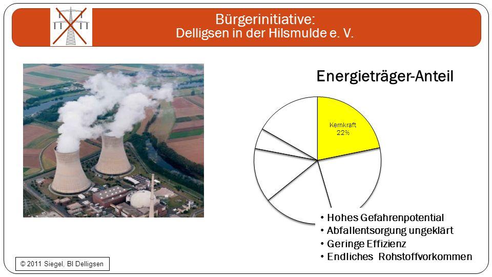 Bürgerinitiative: Delligsen in der Hilsmulde e. V. Hohes Gefahrenpotential Abfallentsorgung ungeklärt Geringe Effizienz Endliches Rohstoffvorkommen ©