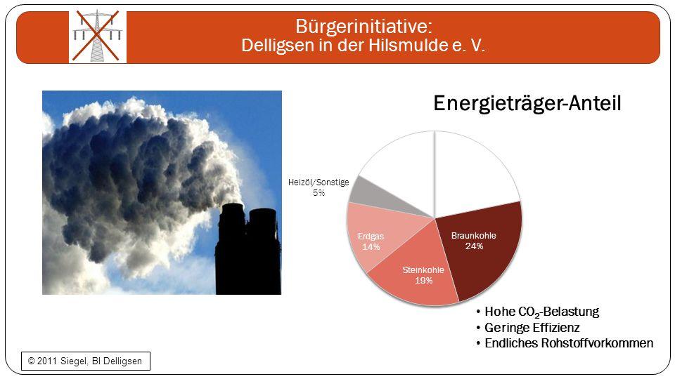 Bürgerinitiative: Delligsen in der Hilsmulde e. V. Hohe CO 2 -Belastung Geringe Effizienz Endliches Rohstoffvorkommen © 2011 Siegel, BI Delligsen