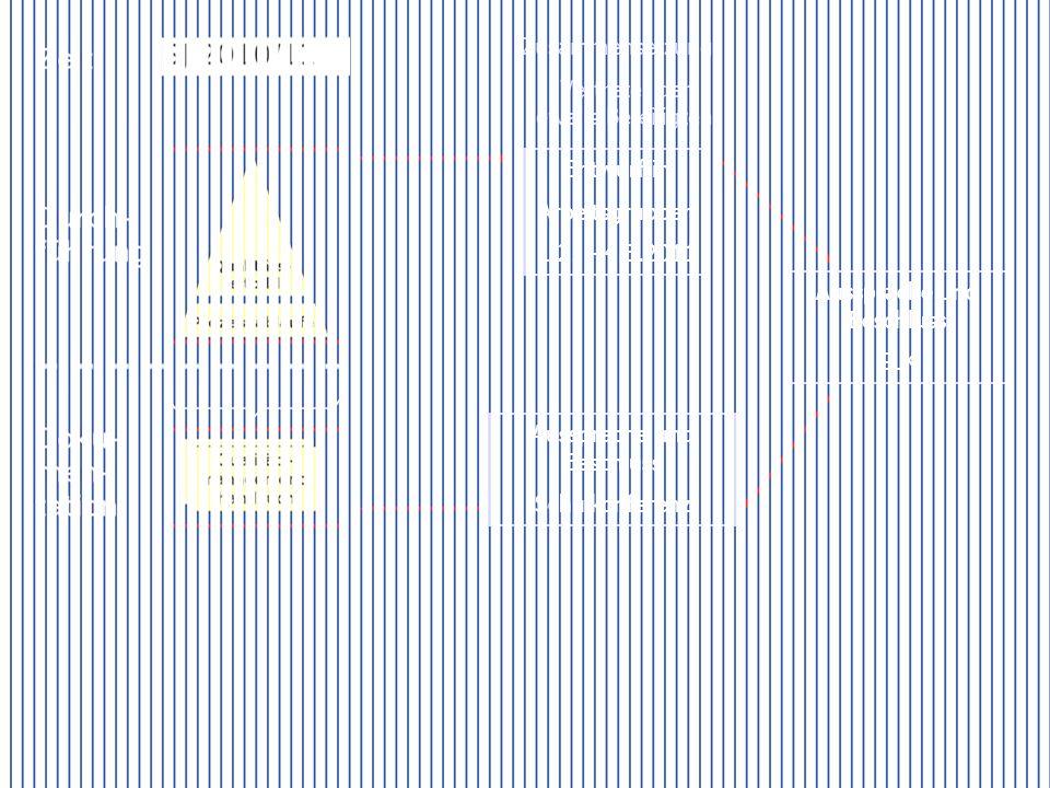 Entwurf in Arbeitsgruppen 1.2. – 4.3.2011 Aussprache und Beschluss GLK Aussprache und Beschluss Schulkonferenz Zusammensetzung: Vertreter der jeweils