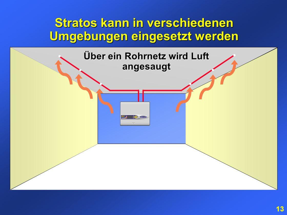 12 Die Installation der Ansaugrohre kann sehr einfach gehalten werden Endkappe Lufteintrittsgitter Stratos-HSSD 2 Verschraubung Ansaugbohrung