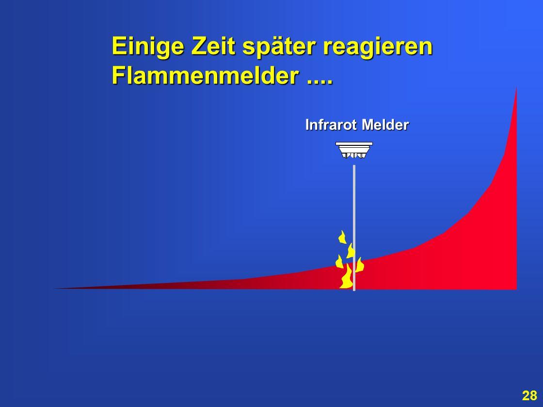 27 Rauch Ionisations-Melder Optische Melder Rauchmelder erkennen ein Feuer zu diesem Zeitpunkt