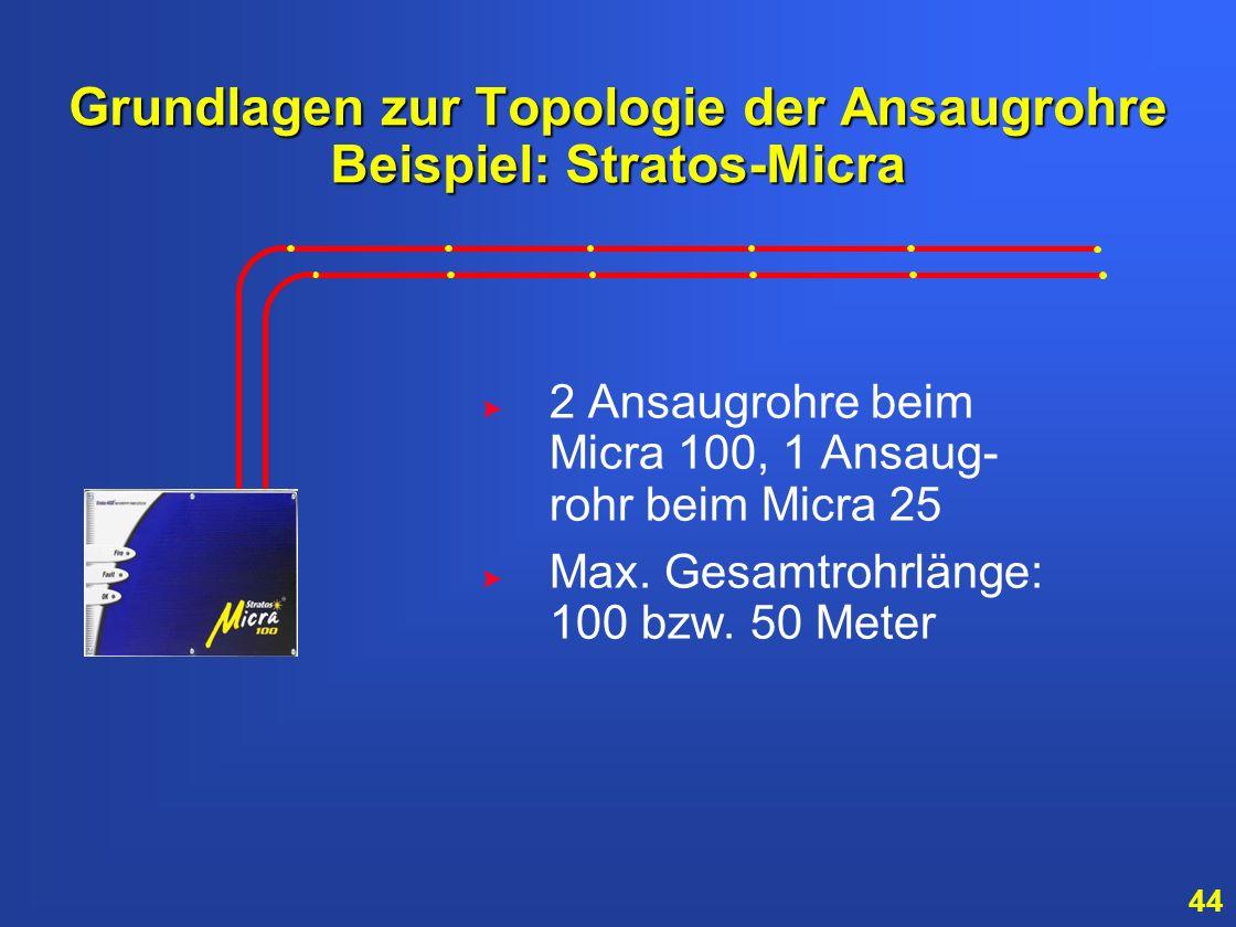 43 Grundlagen zur Topologie der Ansaugrohre Beispiel: Stratos-Micra > > Maximale Länge eines Rohrstrangs: Micra 100: 100 Meter, Micra 25: 50 Meter > >