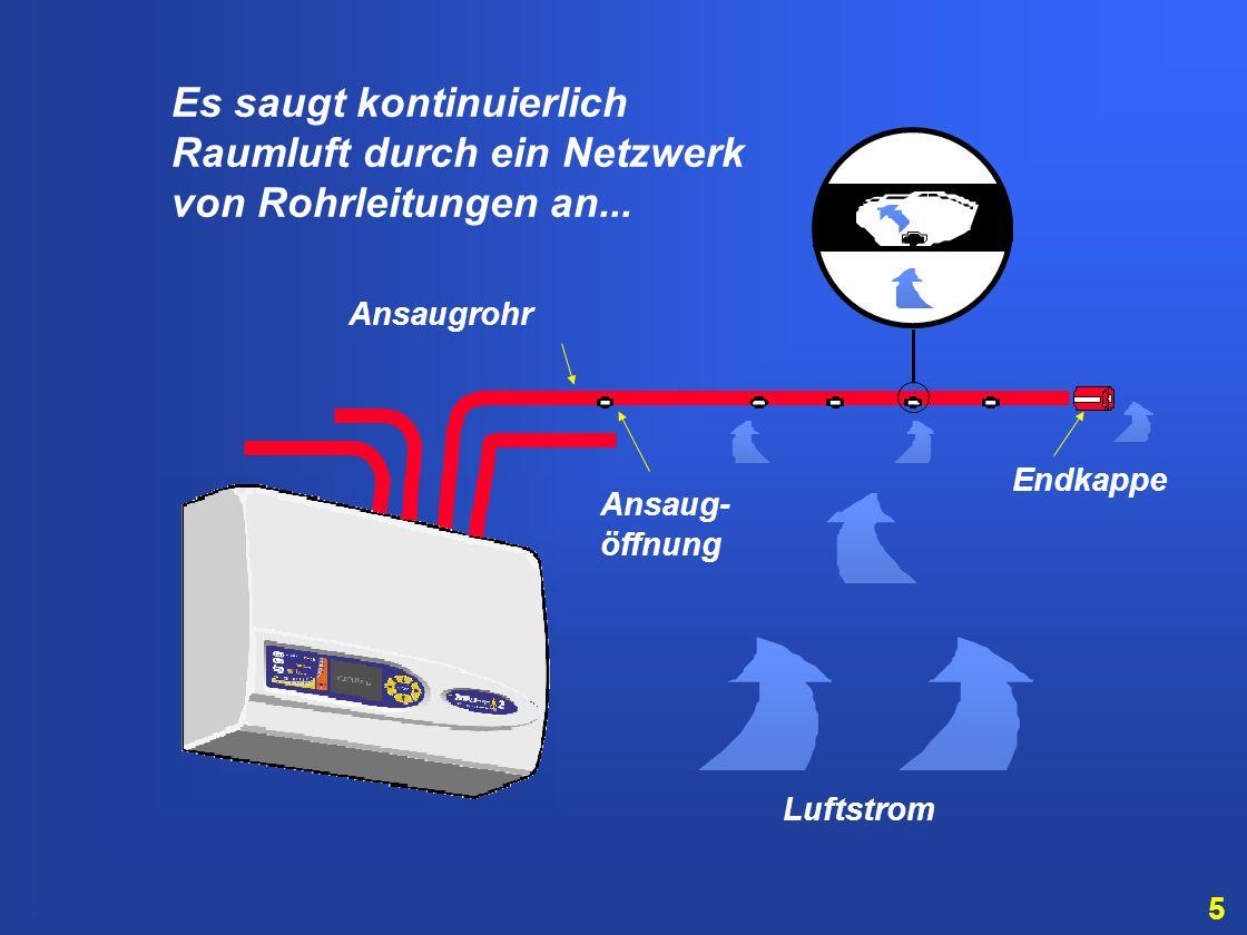 5 Ansaugrohr Ansaug- öffnung Endkappe Luftstrom Es saugt kontinuierlich Raumluft durch ein Netzwerk von Rohrleitungen an...