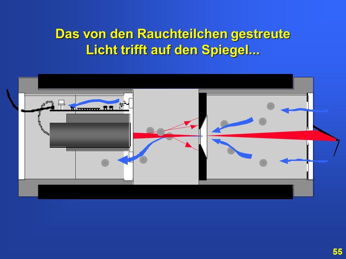 54...sie durchqueren den Laserstrahl und werden danach an einem Luftstromsensor vorbeigeführt.