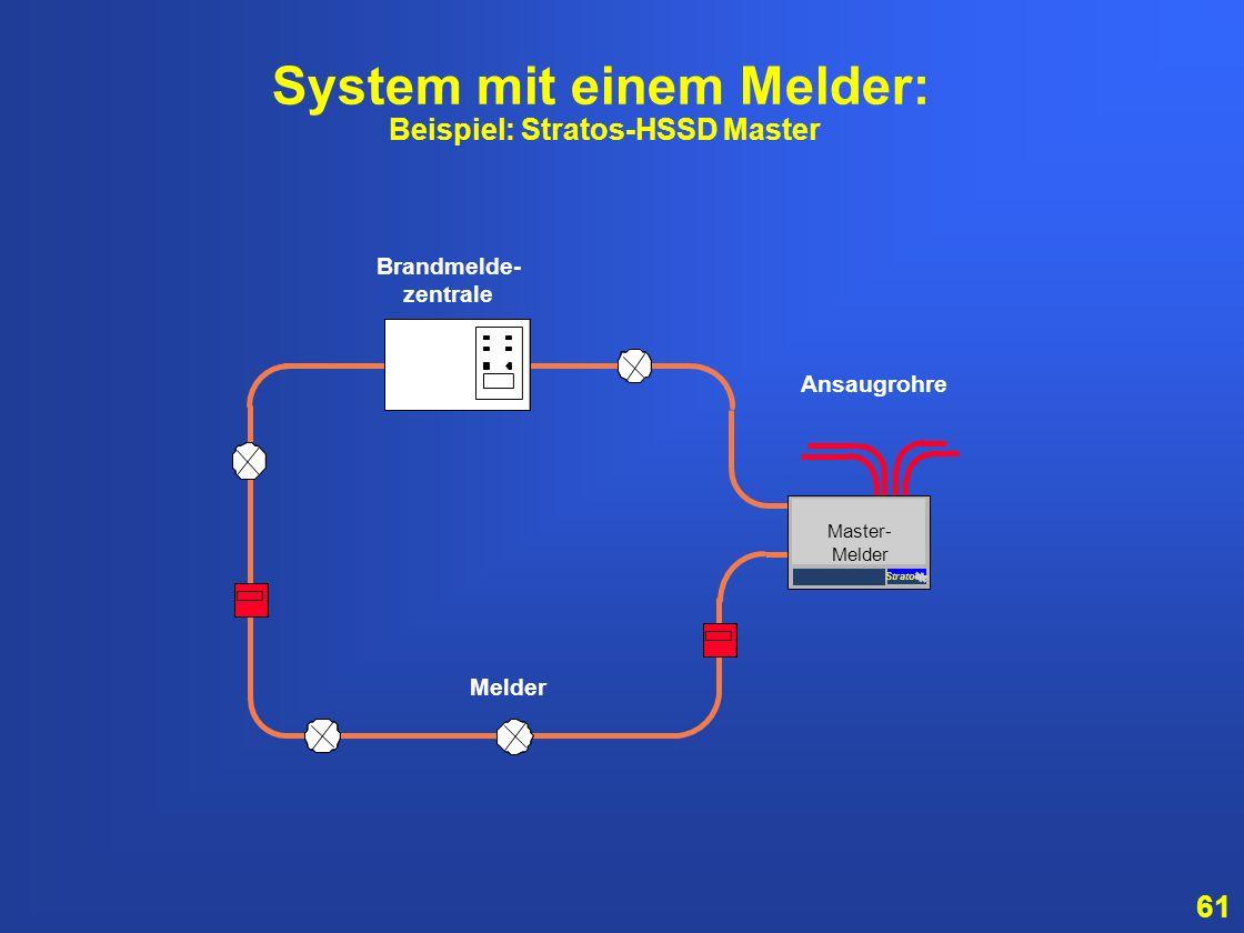 60 Stratos kann auf Brandmeldezentralen aller Fabrikate aufgeschaltet werden Schnittstellenkarten für verschiedene Ringbus-Systeme sind verfügbar Über