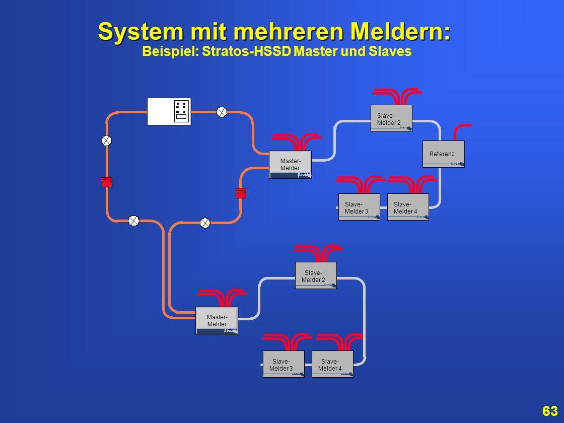 62 Wenn mehr als ein Melder benötigt wird, können mehrere Melder untereinander vernetzt werden. Zum Beispiel so......