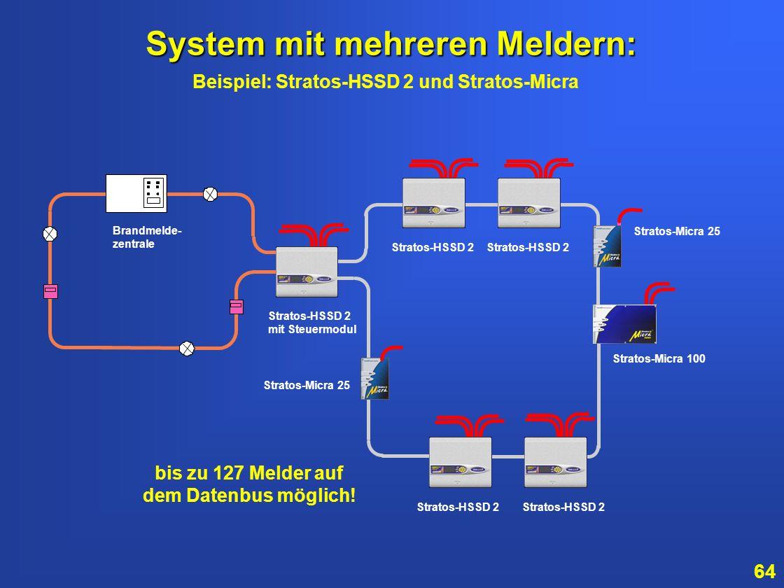 63 System mit mehreren Meldern: Stratos Slave- Melder 2 Stratos Slave- Melder 3 Stratos Slave- Melder 4 Stratos Master- Melder Stratos Referenz Strato