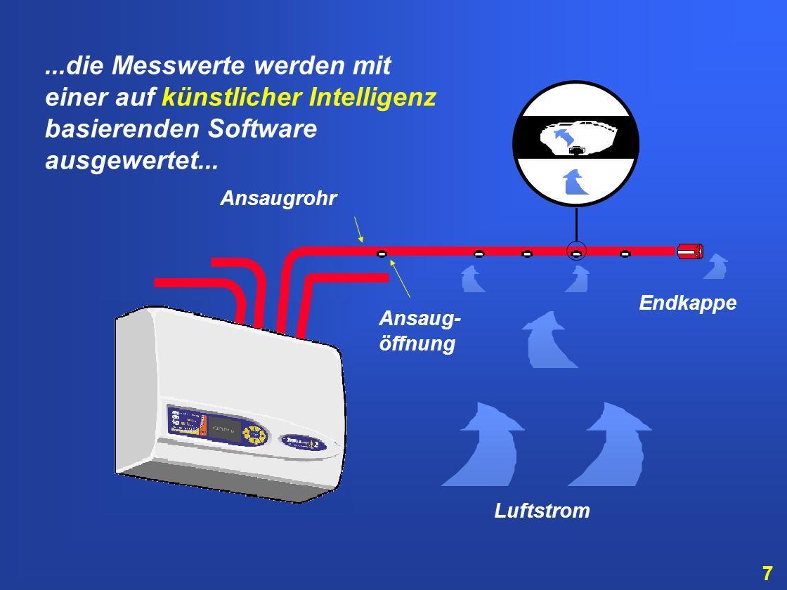 6 Ansaugrohr Ansaug- öffnung Endkappe Luftstrom...und leitet sie in eine Melder- kammer, in der die einzelnen Partikel mittels eines revolutionären La