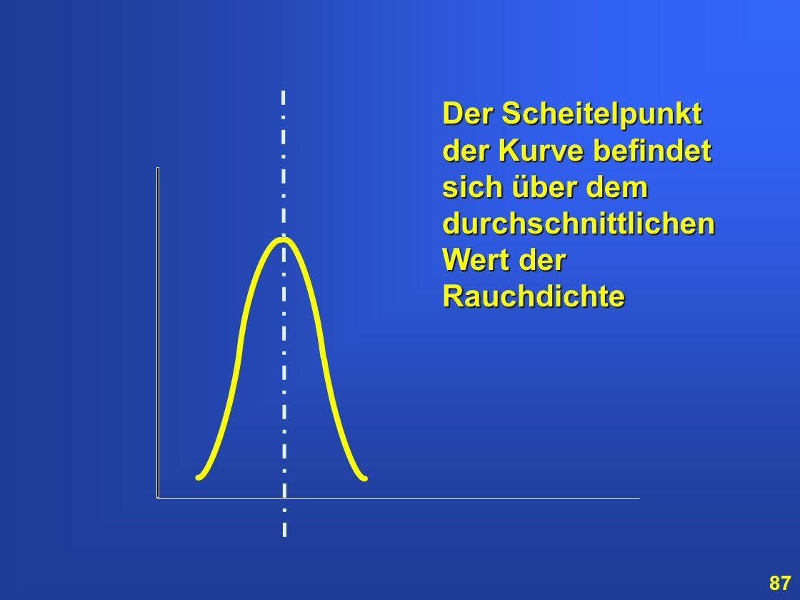 86 Ein solcher Kurvenverlauf wird als Verteilungs- Kurve bezeichnet