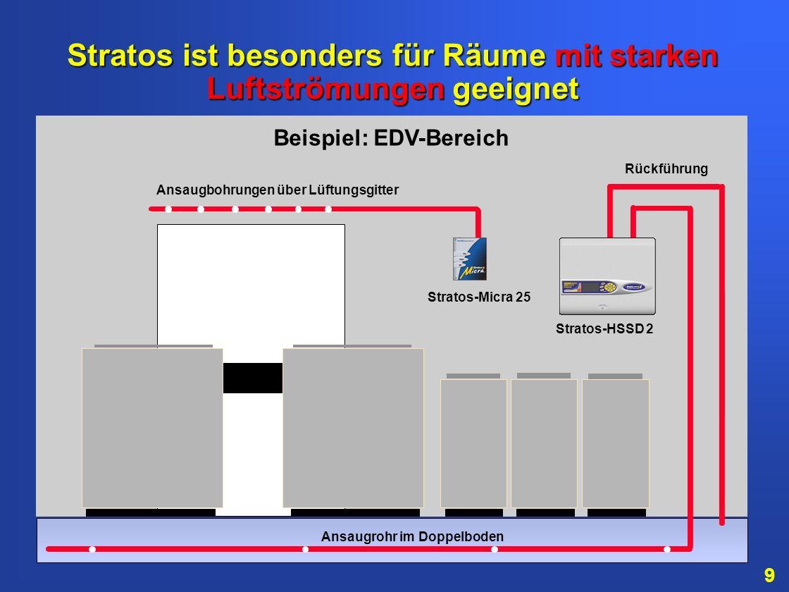 9 Stratos ist besonders für Räume mit starken Luftströmungen geeignet Ansaugrohr im Doppelboden Rückführung Stratos-HSSD 2 Stratos-Micra 25 Ansaugbohrungen über Lüftungsgitter Beispiel: EDV-Bereich