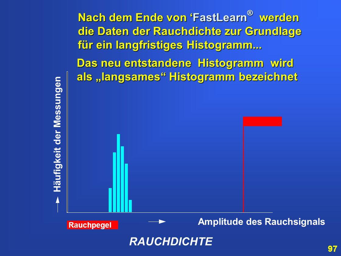 96 Während dieser Zeit baut sich das so genannte schnelle Histogramm auf, in Blau dargestellt... RAUCHDICHTE Amplitude des Rauchsignals Häufigkeit der