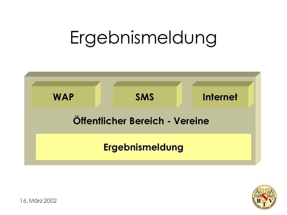 16.März 2002 Ergebnismeldung Für alle Eingabeverfahren benötigt: –Vereinsnr.