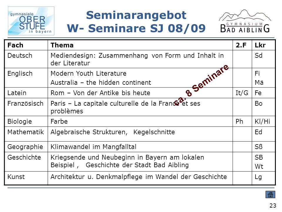 Seminarangebot W- Seminare SJ 08/09 23 FachThema2.FLkr DeutschMediendesign: Zusammenhang von Form und Inhalt in der Literatur Sd EnglischModern Youth