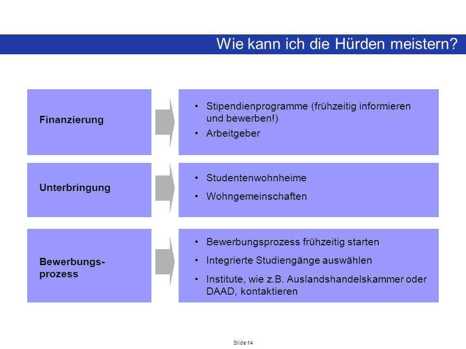 Slide 14 Wie kann ich die Hürden meistern? Bewerbungs- prozess Unterbringung Finanzierung Stipendienprogramme (frühzeitig informieren und bewerben!) A