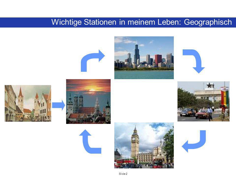 Slide 2 Wichtige Stationen in meinem Leben: Geographisch