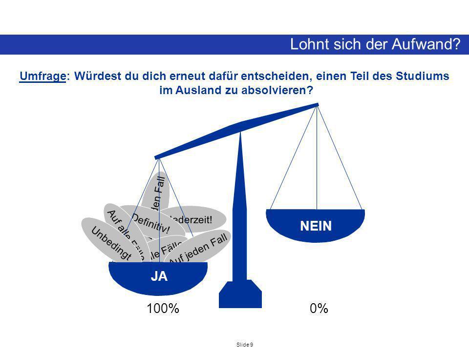 Slide 9 Auf jeden Fall Jederzeit! Definitiv! Lohnt sich der Aufwand? NEIN 100%0% Auf alle Fälle Unbedingt Auf jeden Fall JA Umfrage: Würdest du dich e