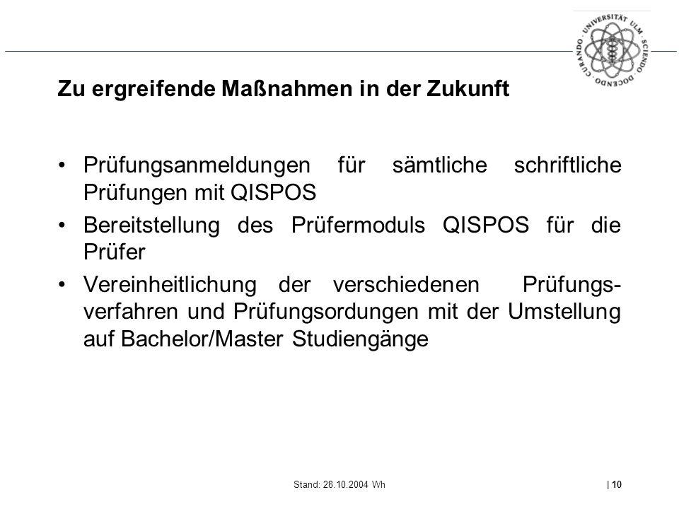 Stand: 28.10.2004 Wh| 10 Zu ergreifende Maßnahmen in der Zukunft Prüfungsanmeldungen für sämtliche schriftliche Prüfungen mit QISPOS Bereitstellung de