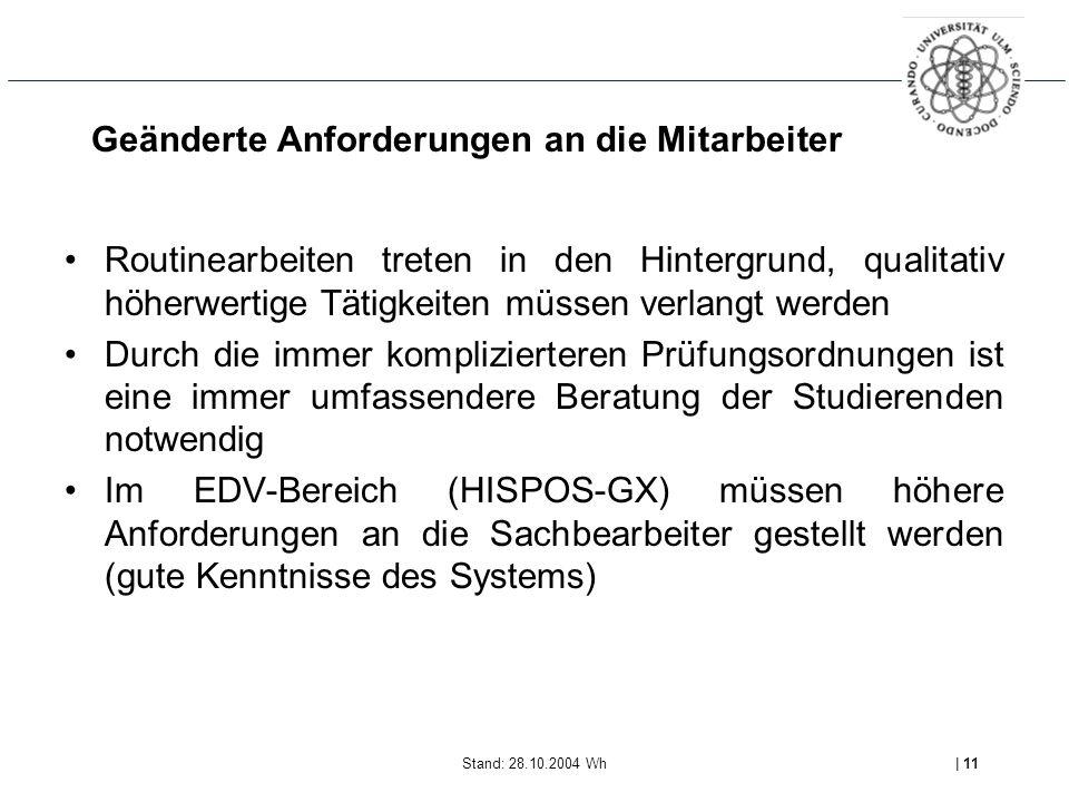 Stand: 28.10.2004 Wh| 11 Geänderte Anforderungen an die Mitarbeiter Routinearbeiten treten in den Hintergrund, qualitativ höherwertige Tätigkeiten müs