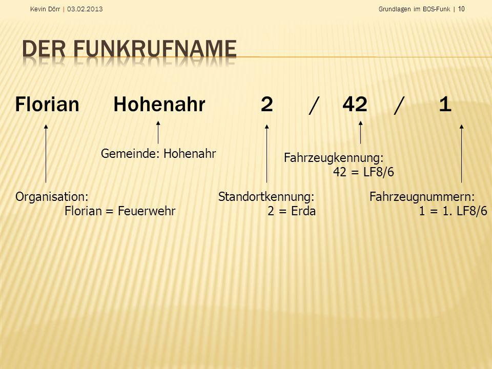 Kevin Dörr | 03.02.2013Grundlagen im BOS-Funk | 10 Florian Hohenahr2/ 42 / 1 Organisation: Florian = Feuerwehr Gemeinde: Hohenahr Standortkennung: 2 =